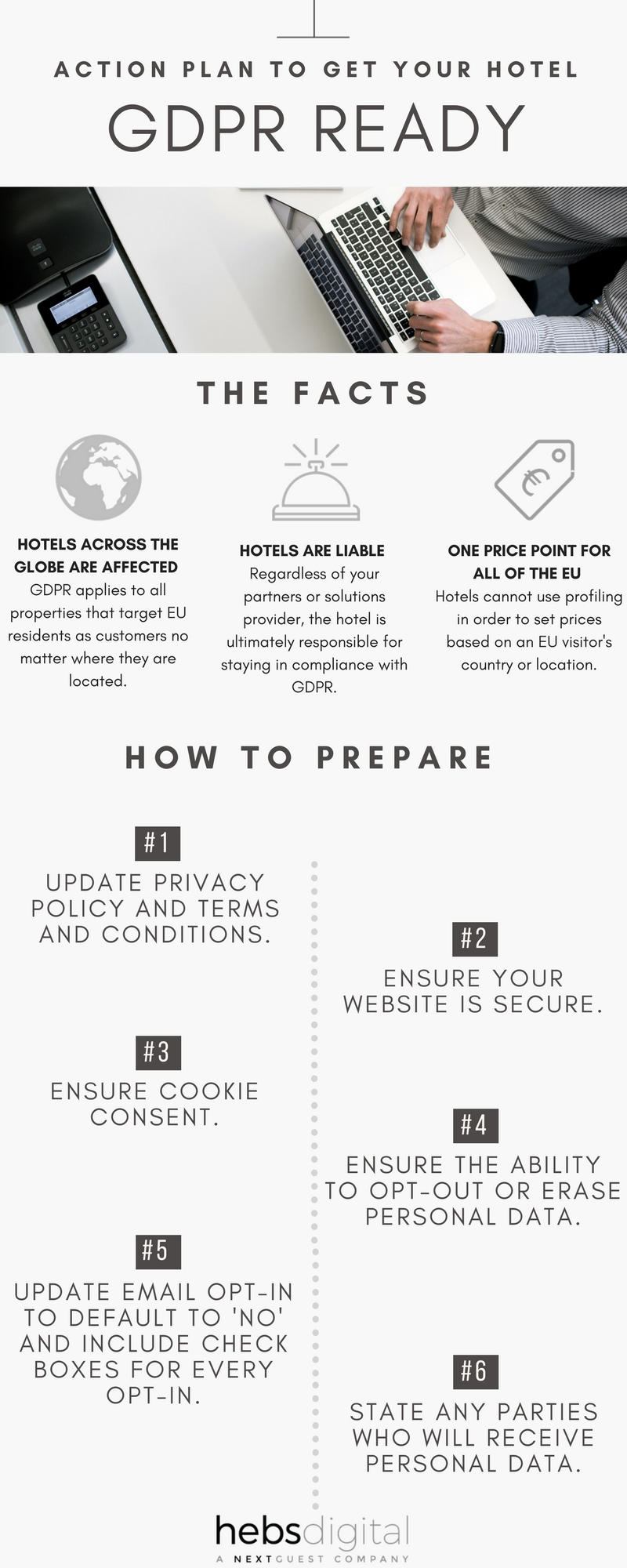 Top Concerns Hotels Need to Know About the GDPR and How to Prepare Your Action Plan