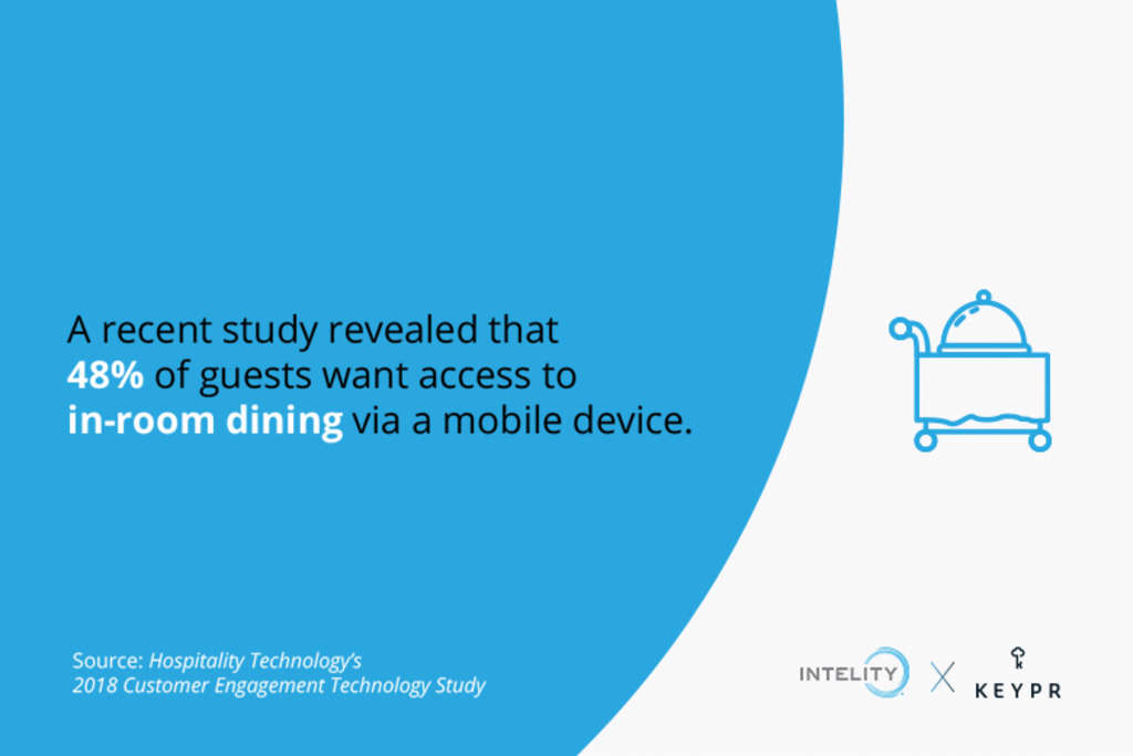 Guests want access to in-room dining via mobile device ordering