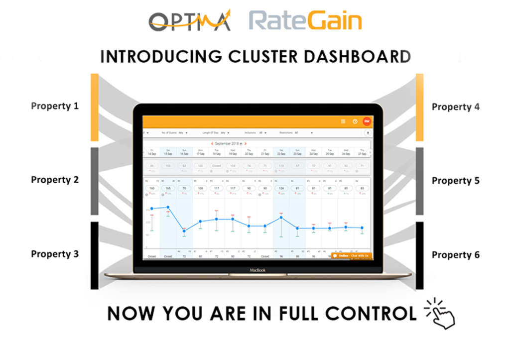 RateGain announces another blockbuster release for its Rate Shopping Solution, Optima